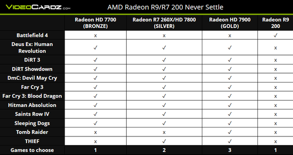 amd_never_settle
