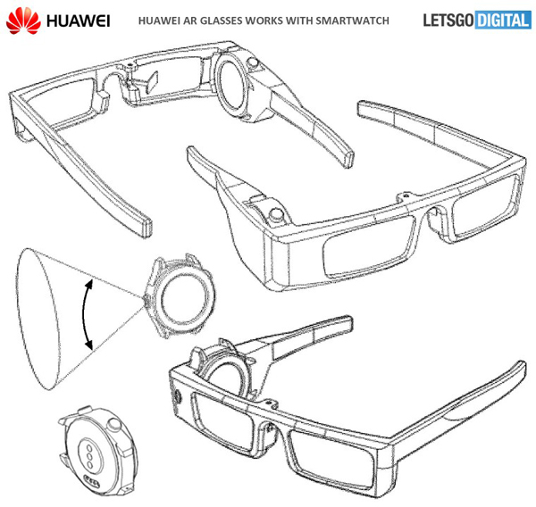 Huawei AR-glasses patent 2