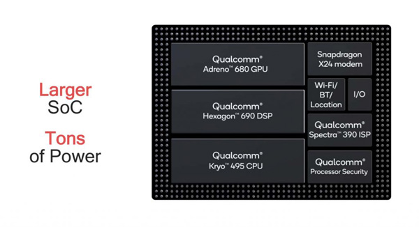 Анонс Qualcomm Snapdragon 8cx